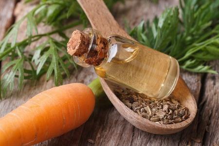 Karottenöl in Naturkosmetik